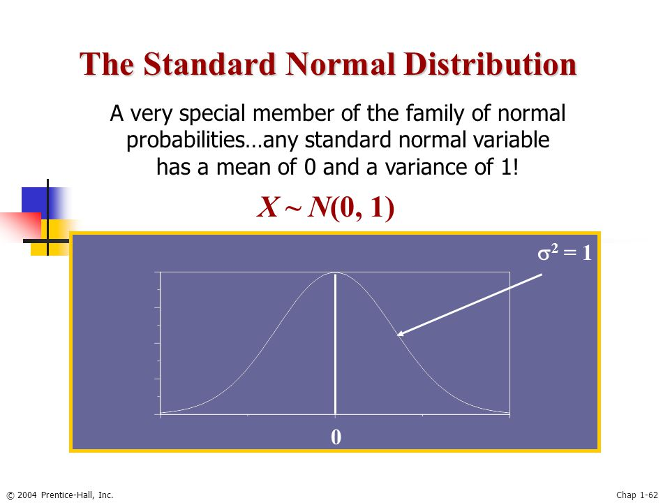 © 2004 Prentice-Hall, Inc.Chap 1-62 The Standard Normal Distribution 0 X ~ N(0, 1)  2 = 1 A very special member of the family of normal probabilities