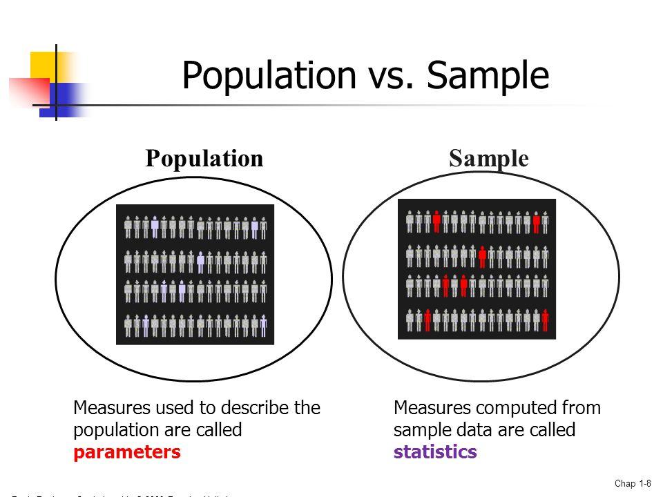 Basic Business Statistics, 11e © 2009 Prentice-Hall, Inc..