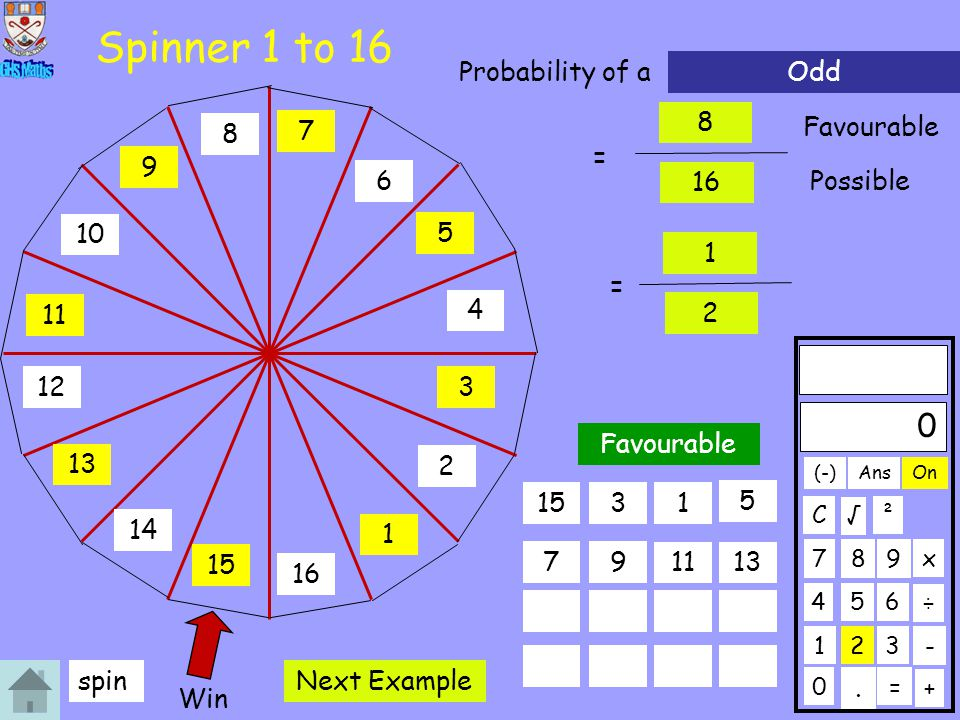 Spinner 1 to 16 spin 4 Win 5 6 7 8 9 10 11 12 13 14 15 16 1 2 3 Probability of a = Favourable Possible 8 16 = 1 2 31 0 123 456 789 C. ÷ x 0 + On ² - A