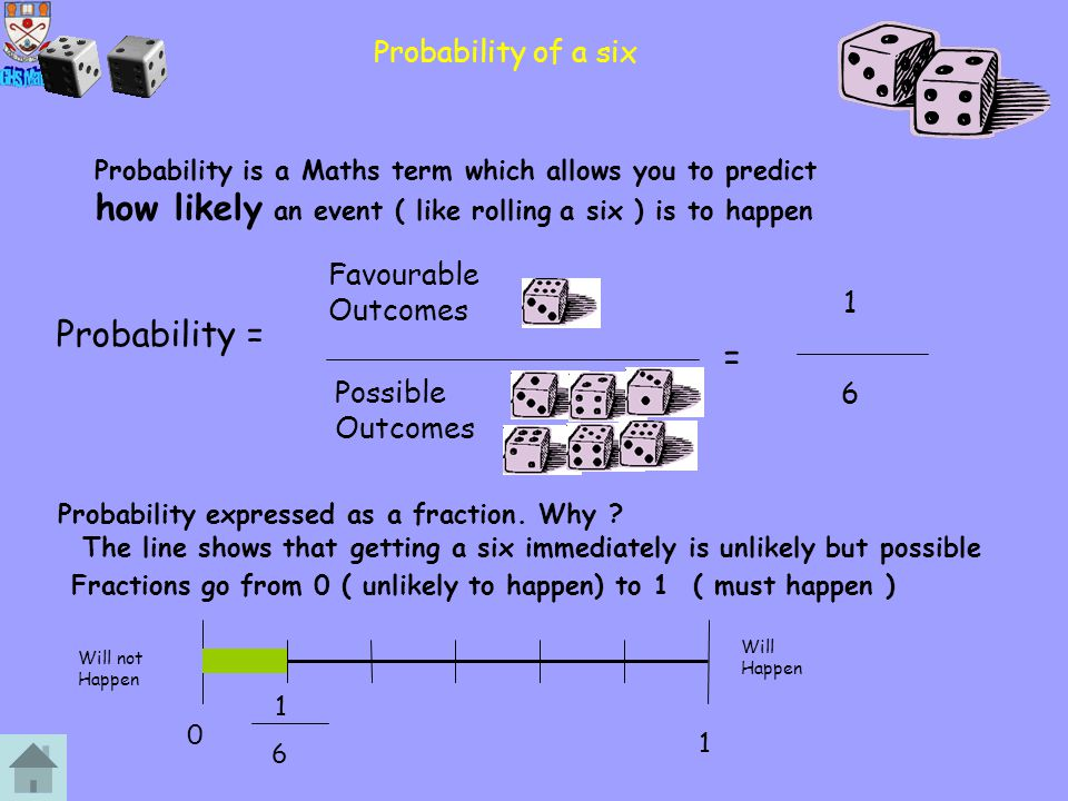 Getting an even number on a dice Probability = Favourable Outcomes Possible Outcomes = 3 6 = 1 2 0 1 3 6 Will not Happen Will Happen You have an equal chance of getting an even number