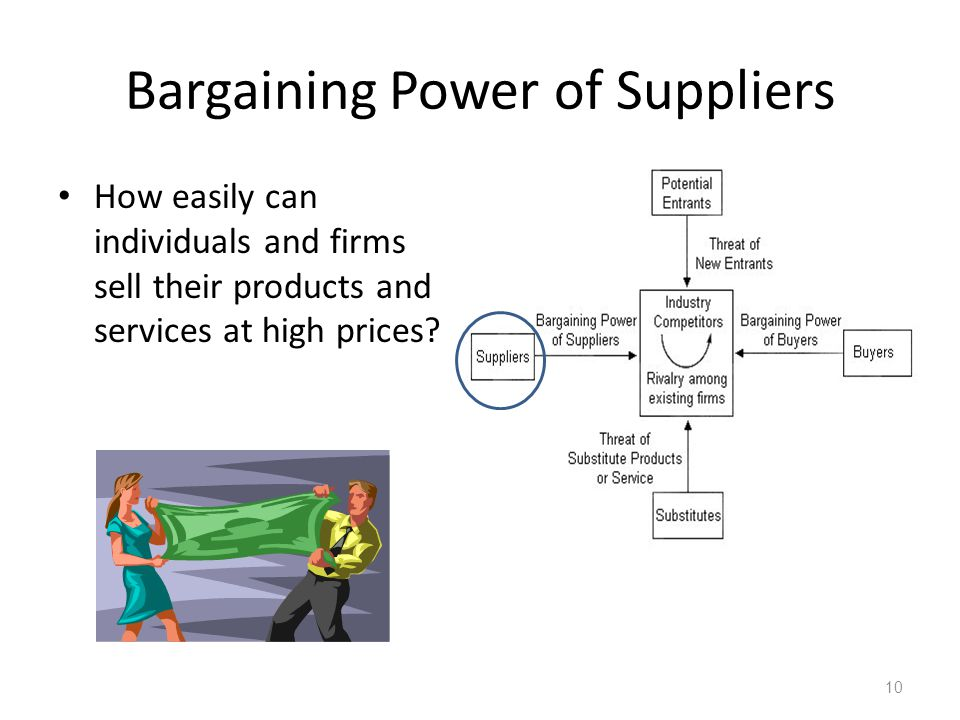 Bargaining Power of Suppliers How easily can individuals and firms sell their products and services at high prices? 10