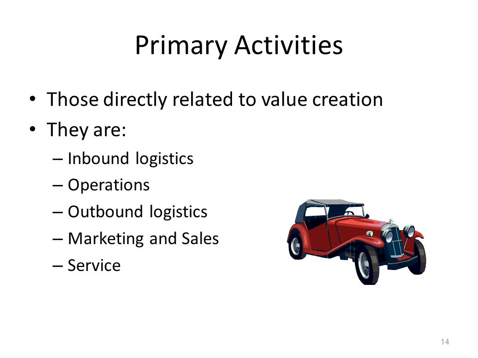 Primary Activities Those directly related to value creation They are: – Inbound logistics – Operations – Outbound logistics – Marketing and Sales – Service 14