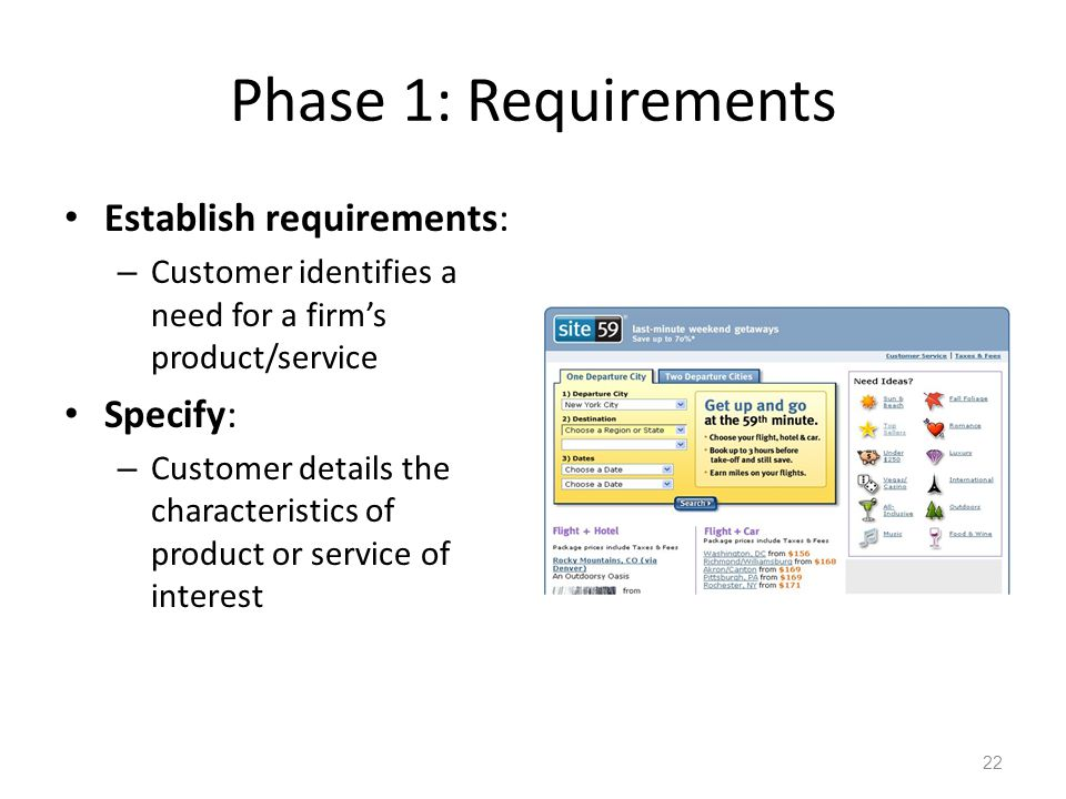Phase 1: Requirements Establish requirements: – Customer identifies a need for a firm's product/service Specify: – Customer details the characteristics of product or service of interest 22