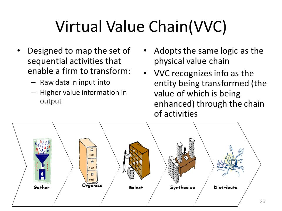 Virtual Value Chain(VVC) Designed to map the set of sequential activities that enable a firm to transform: – Raw data in input into – Higher value information in output Adopts the same logic as the physical value chain VVC recognizes info as the entity being transformed (the value of which is being enhanced) through the chain of activities 26 Gather Organize SynthesizeDistribute Select