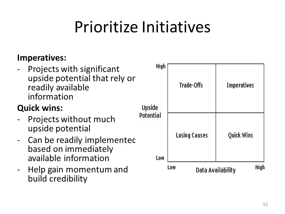 Prioritize Initiatives Imperatives: -Projects with significant upside potential that rely on readily available information Quick wins: -Projects witho
