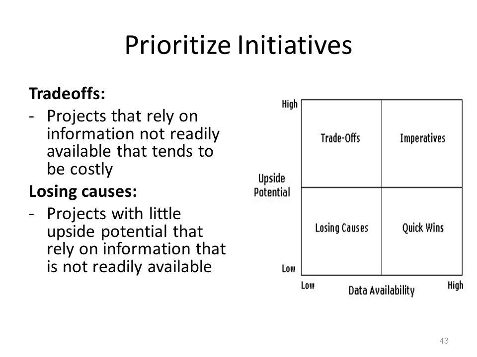 Prioritize Initiatives Tradeoffs: -Projects that rely on information not readily available that tends to be costly Losing causes: -Projects with little upside potential that rely on information that is not readily available 43
