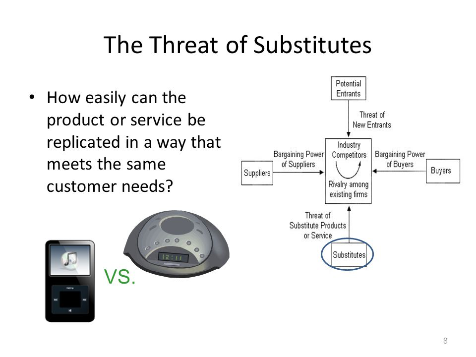 The Threat of Substitutes How easily can the product or service be replicated in a way that meets the same customer needs.