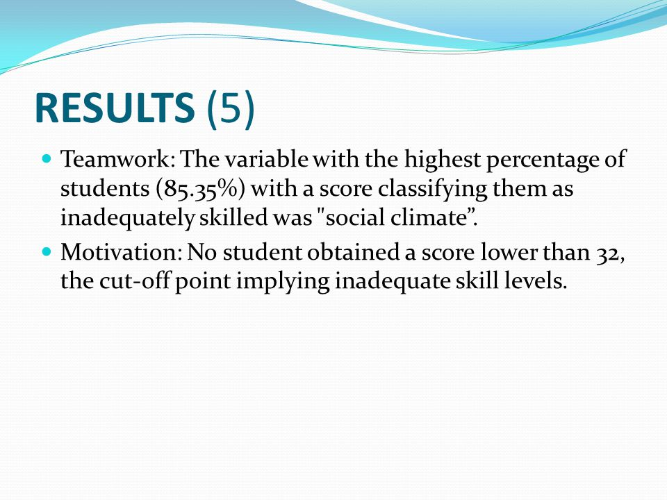 RESULTS (5) Teamwork: The variable with the highest percentage of students (85.35%) with a score classifying them as inadequately skilled was social climate .
