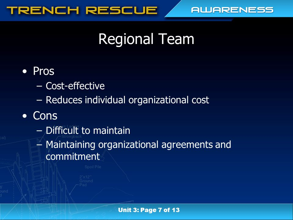Regional Team Pros –Cost-effective –Reduces individual organizational cost Cons –Difficult to maintain –Maintaining organizational agreements and commitment Unit 3: Page 7 of 13