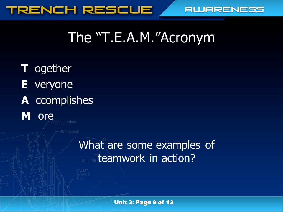 The T.E.A.M. Acronym T ogether E veryone A ccomplishes M ore What are some examples of teamwork in action.