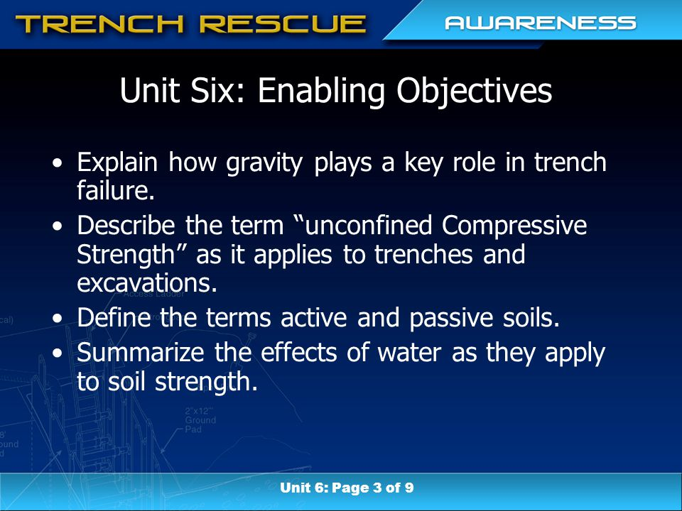 "Unit Six: Enabling Objectives Explain how gravity plays a key role in trench failure. Describe the term ""unconfined Compressive Strength"" as it applie"