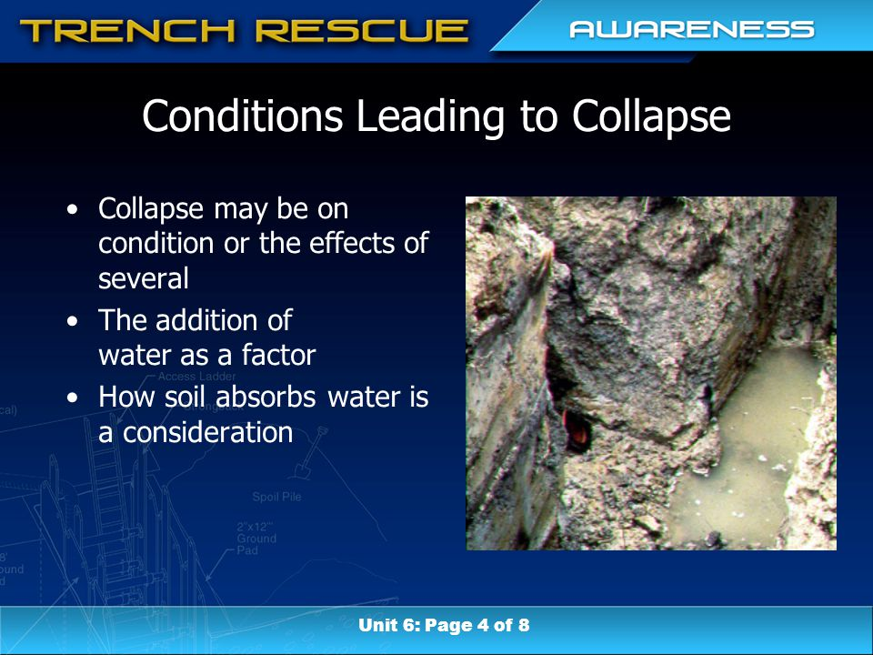 Conditions Leading to Collapse Collapse may be on condition or the effects of several The addition of water as a factor How soil absorbs water is a co