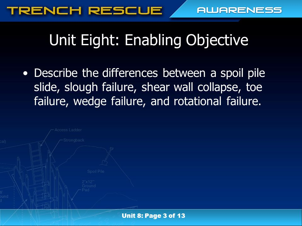 Unit Eight: Enabling Objective Describe the differences between a spoil pile slide, slough failure, shear wall collapse, toe failure, wedge failure, and rotational failure.