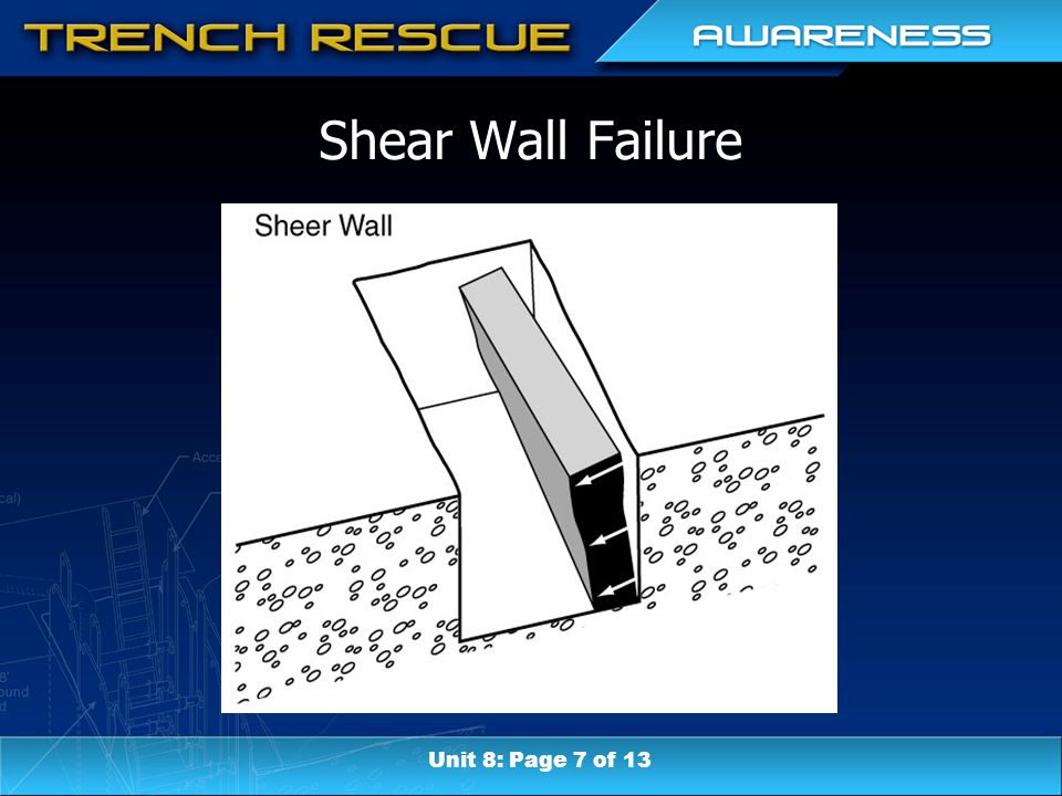 Shear Wall Failure Unit 8: Page 7 of 13