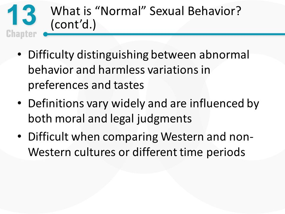 What is Normal Sexual Behavior.