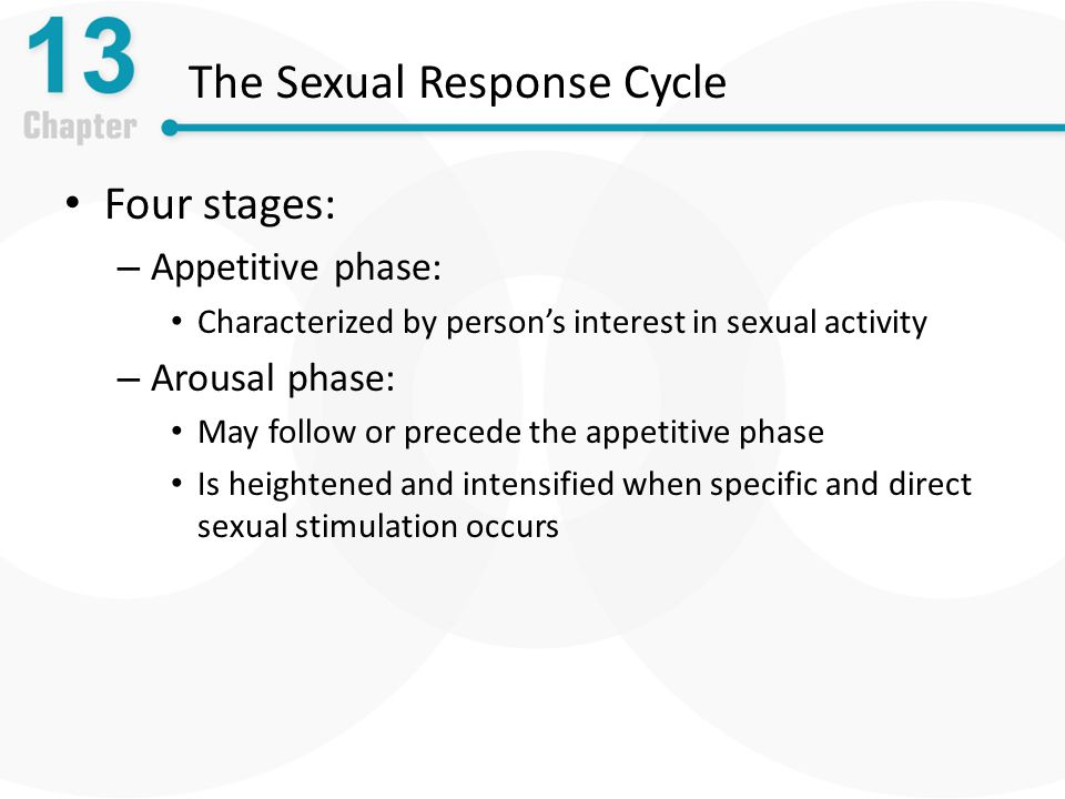 The Sexual Response Cycle Four stages: – Appetitive phase: Characterized by person's interest in sexual activity – Arousal phase: May follow or precede the appetitive phase Is heightened and intensified when specific and direct sexual stimulation occurs