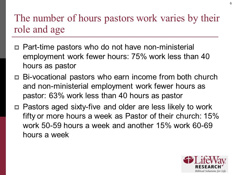 6 The number of hours pastors work varies by their role and age  Part-time pastors who do not have non-ministerial employment work fewer hours: 75% w
