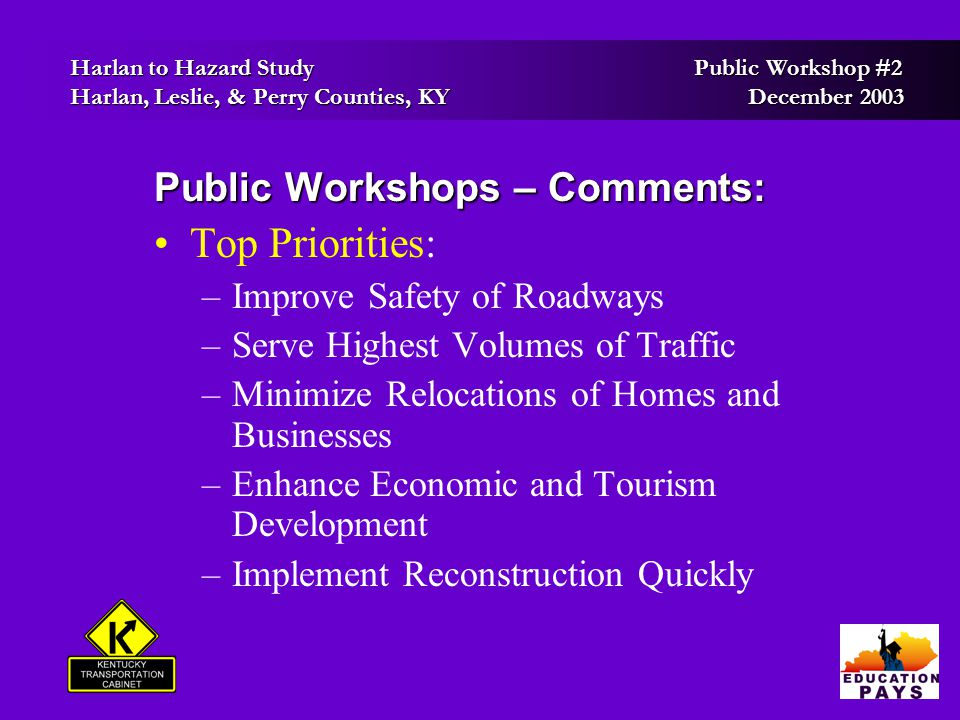 Harlan to Hazard Study Public Workshop #2 Harlan to Hazard Study Public Workshop #2 Harlan, Leslie, & Perry Counties, KY December 2003 Harlan, Leslie, & Perry Counties, KY December 2003 Public Workshops – Comments: Top Priorities: –Improve Safety of Roadways –Serve Highest Volumes of Traffic –Minimize Relocations of Homes and Businesses –Enhance Economic and Tourism Development –Implement Reconstruction Quickly