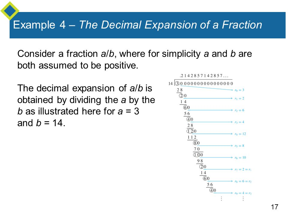 17 Example 4 – The Decimal Expansion of a Fraction Consider a fraction a/b, where for simplicity a and b are both assumed to be positive. The decimal