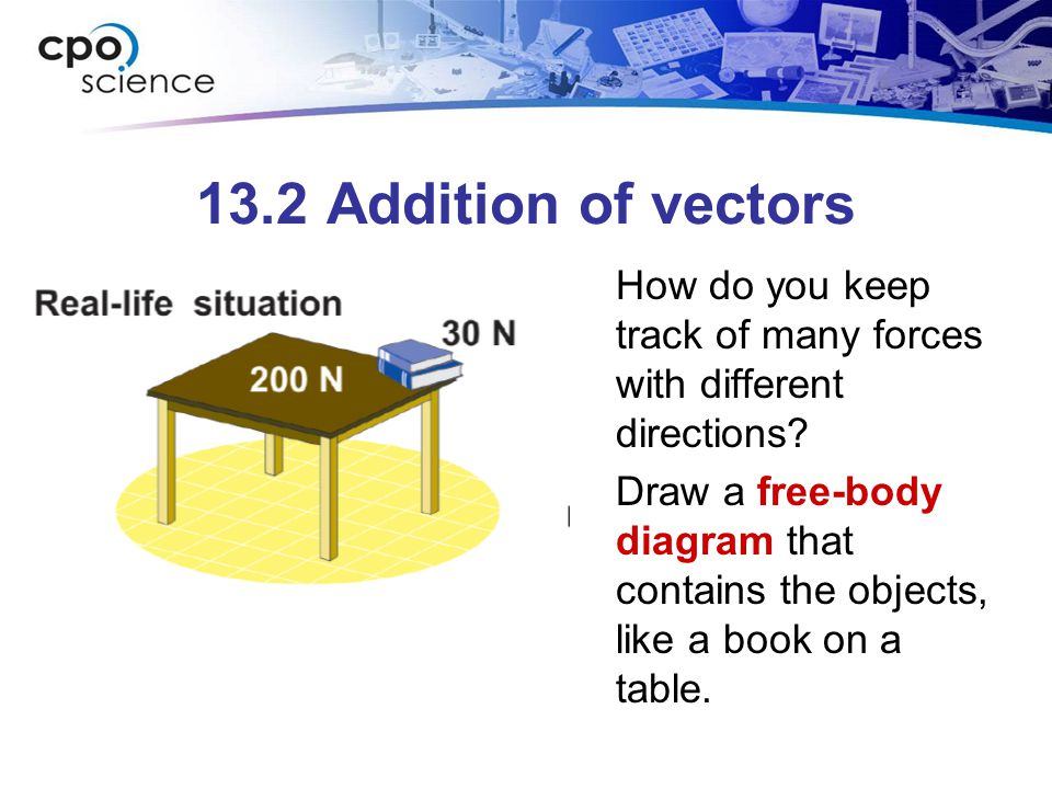 13.2 Addition of vectors How do you keep track of many forces with different directions.