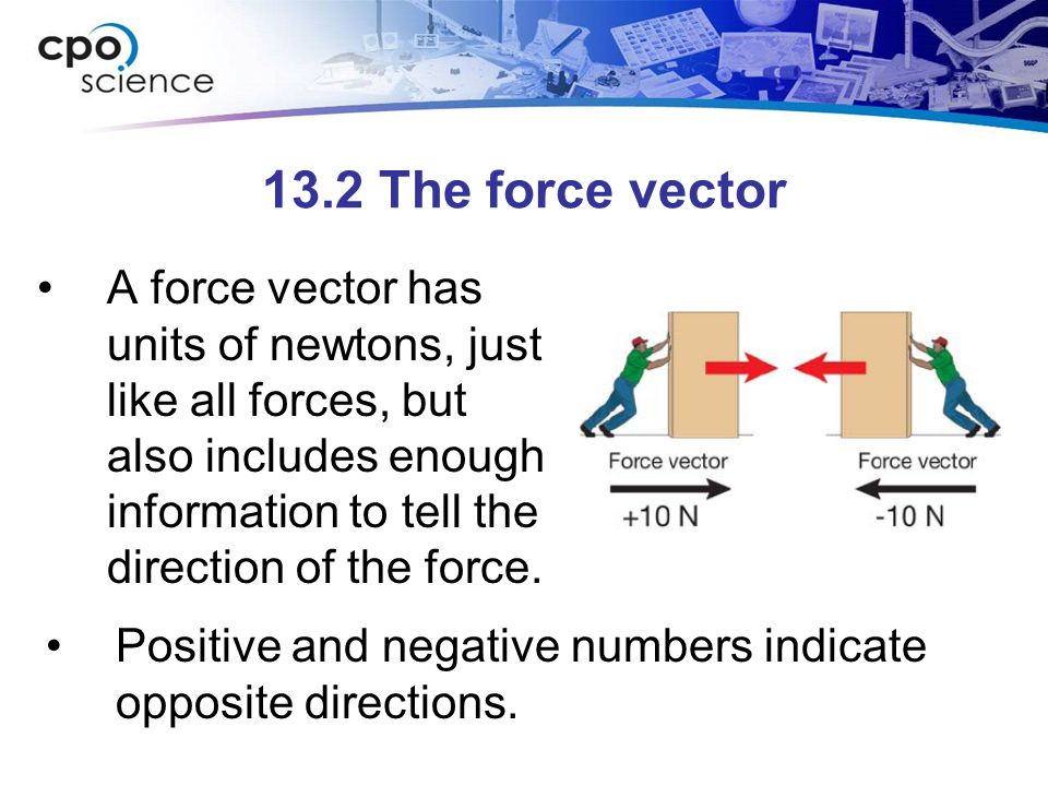 13.2 The force vector A force vector has units of newtons, just like all forces, but also includes enough information to tell the direction of the force.