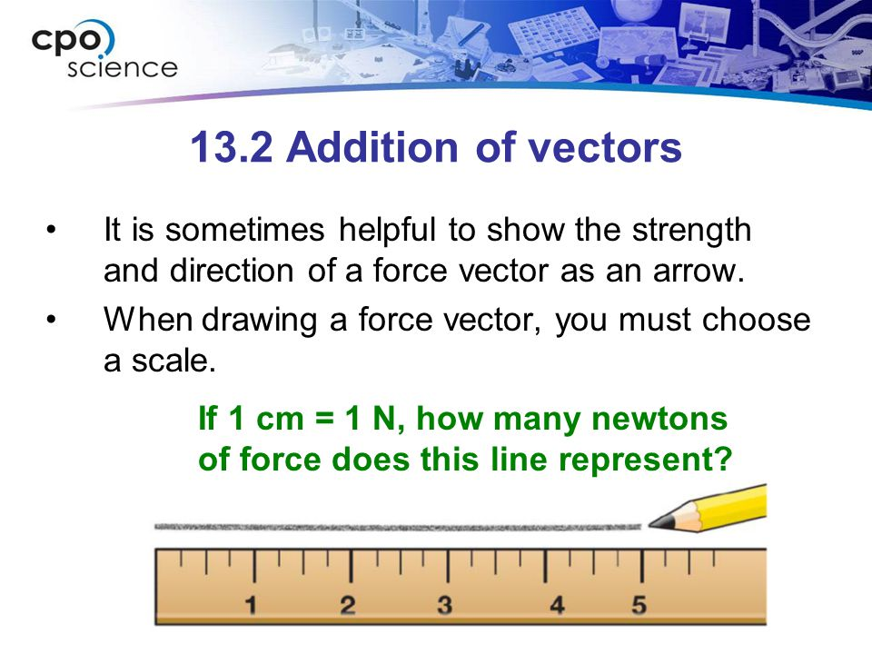 13.2 Addition of vectors It is sometimes helpful to show the strength and direction of a force vector as an arrow.