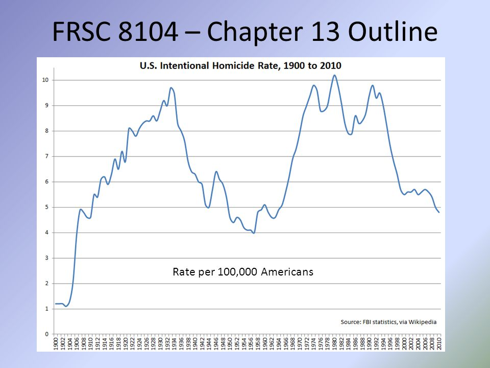 FRSC 8104 – Chapter 13 Outline Rate per 100,000 Americans