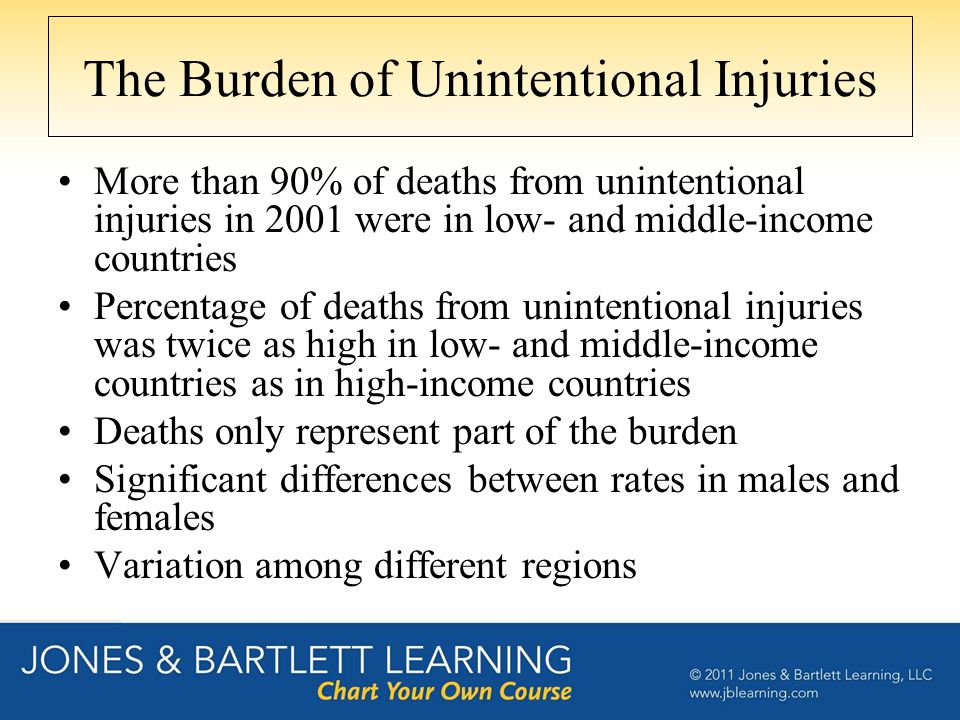 The Burden of Unintentional Injuries More than 90% of deaths from unintentional injuries in 2001 were in low- and middle-income countries Percentage of deaths from unintentional injuries was twice as high in low- and middle-income countries as in high-income countries Deaths only represent part of the burden Significant differences between rates in males and females Variation among different regions
