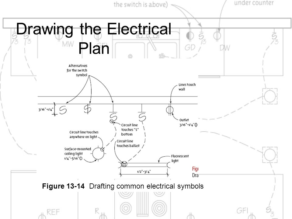 Awesome Electrical Symbol For Luster Lighting Composition - Wiring ...