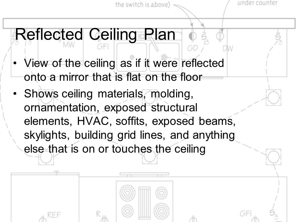 Reflected Ceiling Plan View of the ceiling as if it were reflected onto a mirror that is flat on the floor Shows ceiling materials, molding, ornamenta