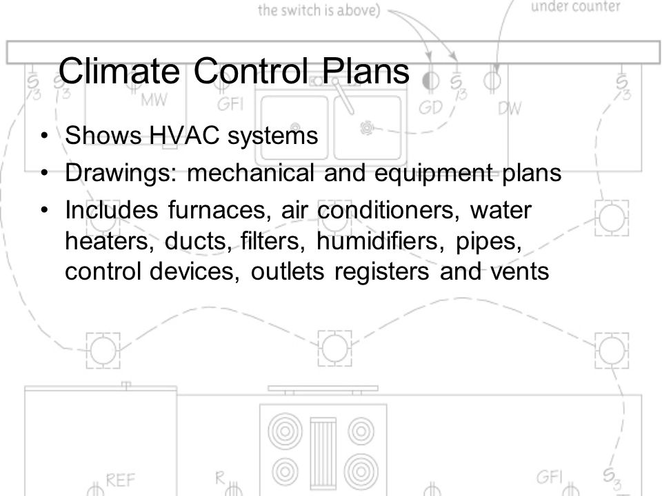 Climate Control Plans Shows HVAC systems Drawings: mechanical and equipment plans Includes furnaces, air conditioners, water heaters, ducts, filters,