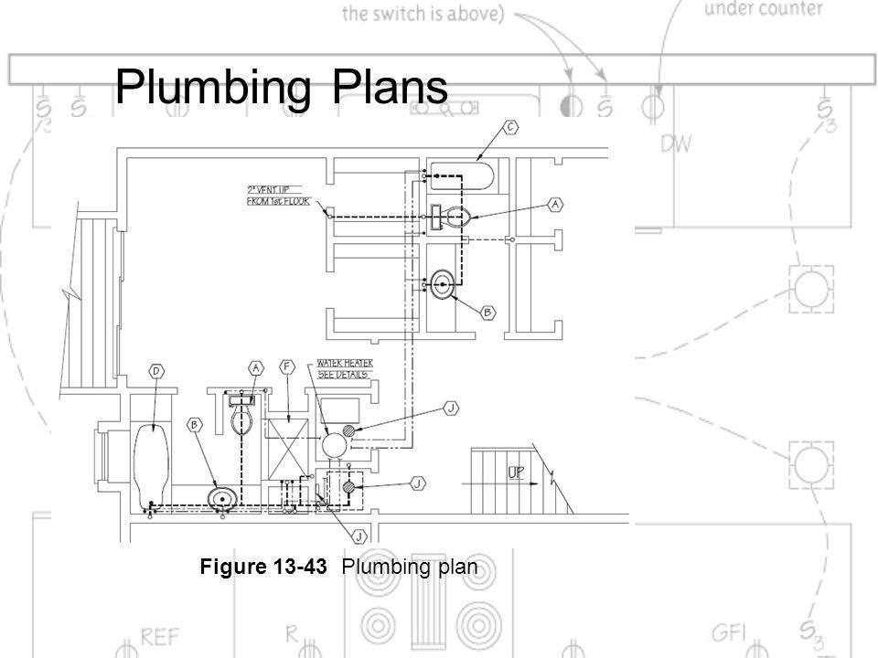 Plumbing Plans Figure 13-43 Plumbing plan