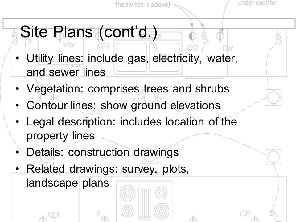 Site Plans (cont'd.) Utility lines: include gas, electricity, water, and sewer lines Vegetation: comprises trees and shrubs Contour lines: show ground