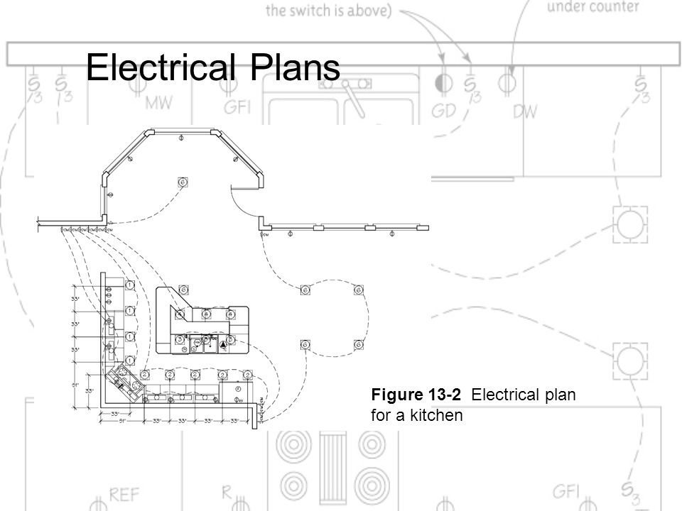 Electrical Plans Figure 13-2 Electrical plan for a kitchen