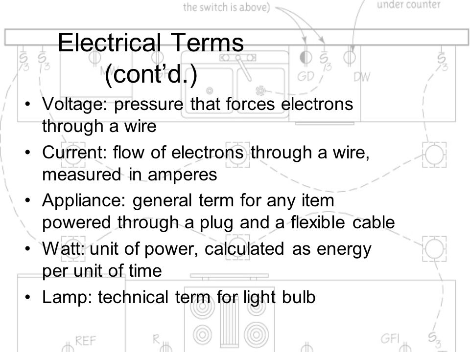 Electrical Terms (cont'd.) Voltage: pressure that forces electrons through a wire Current: flow of electrons through a wire, measured in amperes Appli