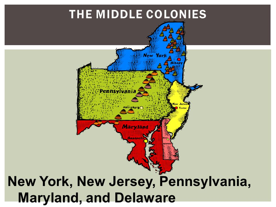 THE MIDDLE COLONIES New York, New Jersey, Pennsylvania, Maryland, and Delaware