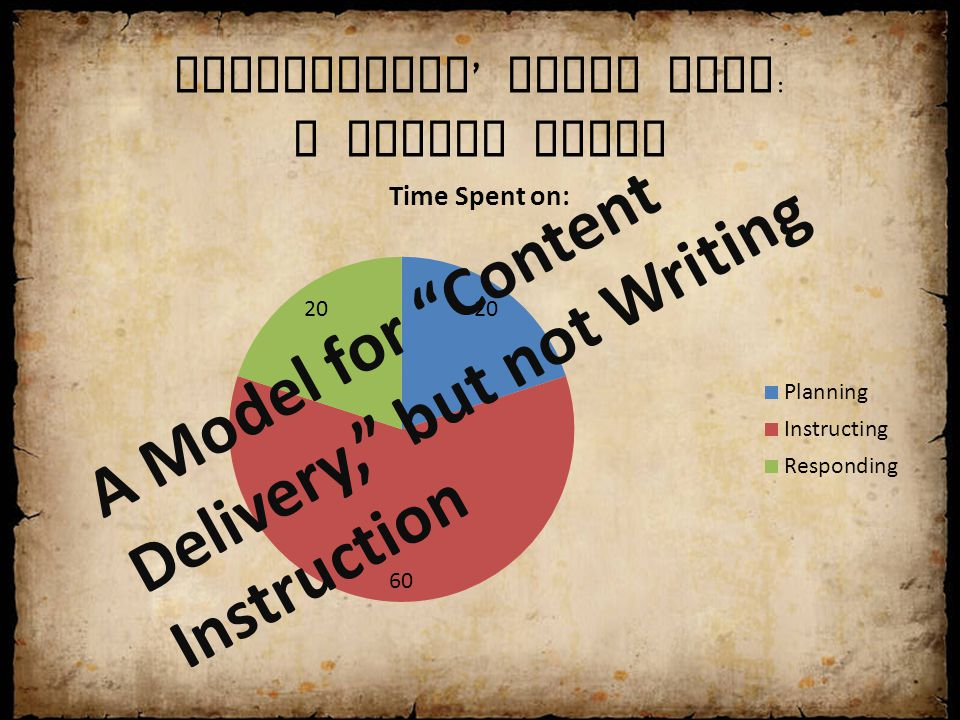 "Instructors ' Labor Time : A Common Model A Model for ""Content Delivery,"" but not Writing Instruction"