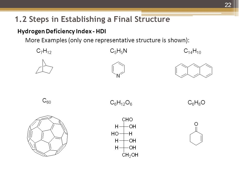 1.2 Steps in Establishing a Final Structure Hydrogen Deficiency Index - HDI More Examples (only one representative structure is shown): 22 C 7 H 12 C5H5NC5H5NC 14 H 10 C 60 C 6 H 12 O 6 C6H8OC6H8O