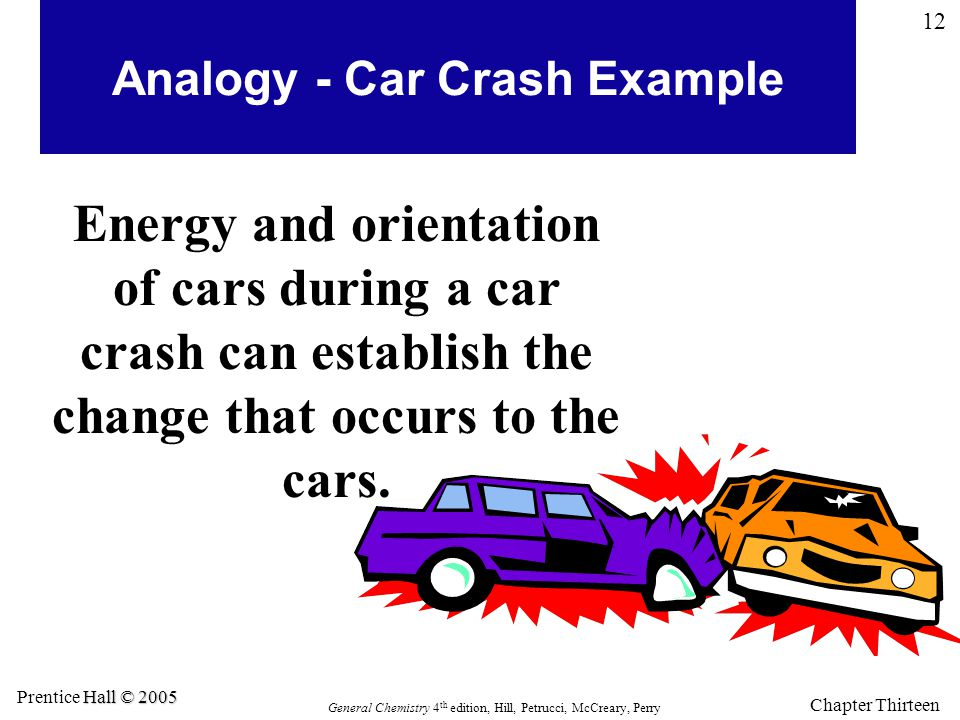 12 General Chemistry 4 th edition, Hill, Petrucci, McCreary, Perry Hall © 2005 Prentice Hall © 2005 Chapter Thirteen Analogy - Car Crash Example Energ