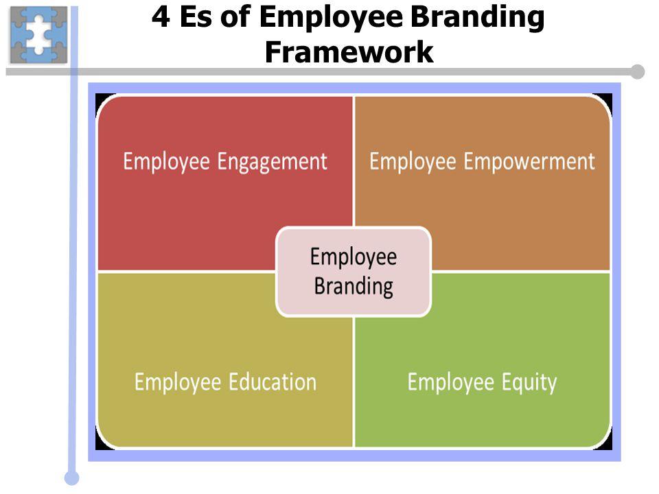 4 Es of Employee Branding Framework