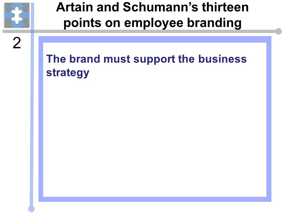 Artain and Schumann's thirteen points on employee branding The brand must support the business strategy 2