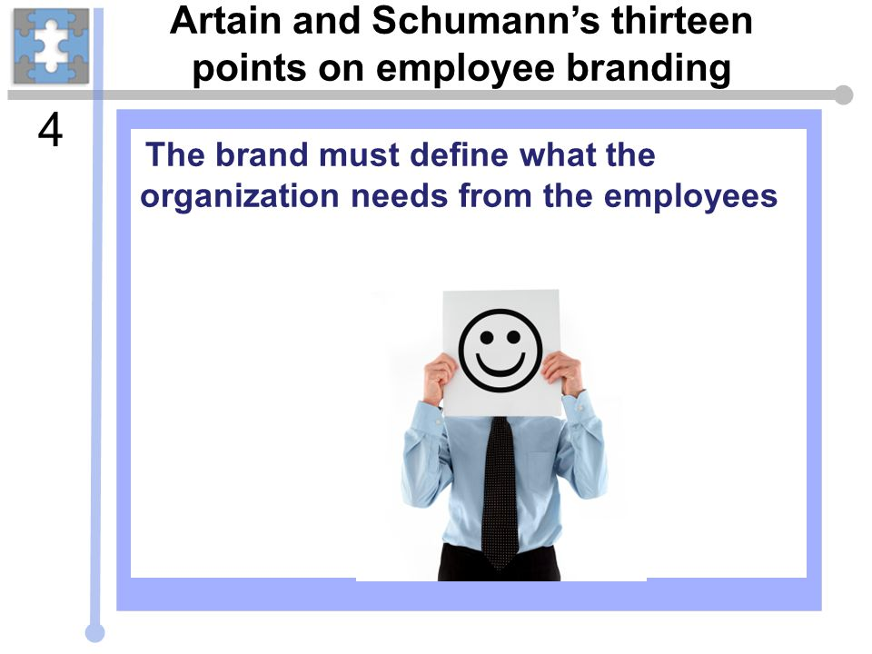 Artain and Schumann's thirteen points on employee branding The brand must define what the organization needs from the employees 4