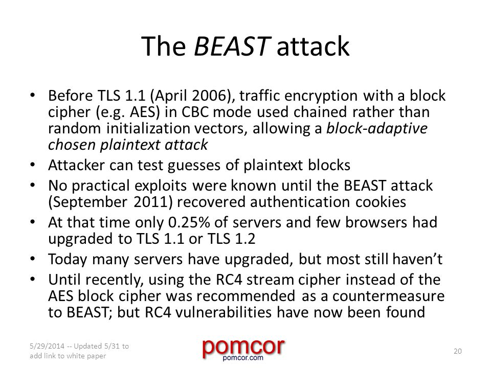 The BEAST attack Before TLS 1.1 (April 2006), traffic encryption with a block cipher (e.g.
