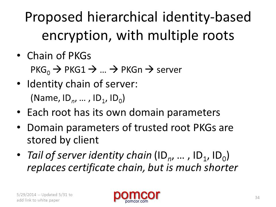 Proposed hierarchical identity-based encryption, with multiple roots Chain of PKGs PKG 0  PKG1  …  PKGn  server Identity chain of server: (Name, ID n, …, ID 1, ID 0 ) Each root has its own domain parameters Domain parameters of trusted root PKGs are stored by client Tail of server identity chain (ID n, …, ID 1, ID 0 ) replaces certificate chain, but is much shorter 5/29/2014 -- Updated 5/31 to add link to white paper 34