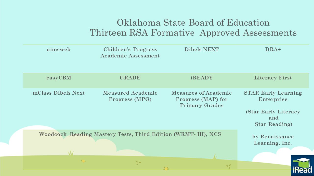 Oklahoma State Board of Education Thirteen RSA Formative Approved Assessments  Districts Must Be Aware that Each of the 13 RSA Formative Approved Assessments  Have Allowable Accommodations  These Accommodations Must Be Provided to Students Based on Their IEP.