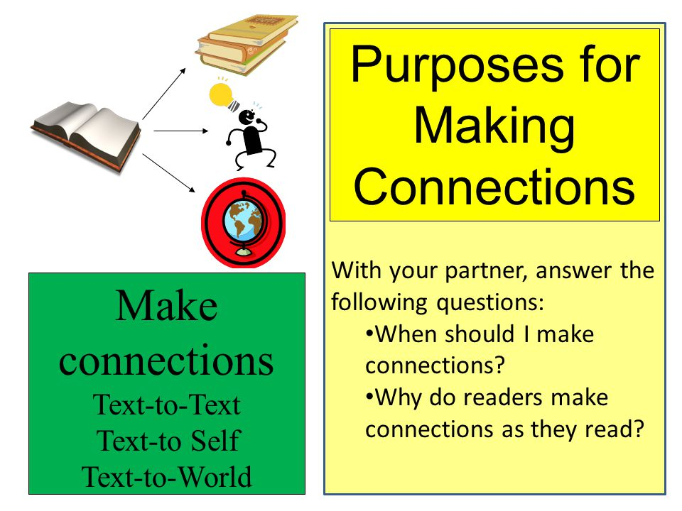 Make connections Text-to-Text Text-to Self Text-to-World With your partner, answer the following questions: When should I make connections? Why do rea