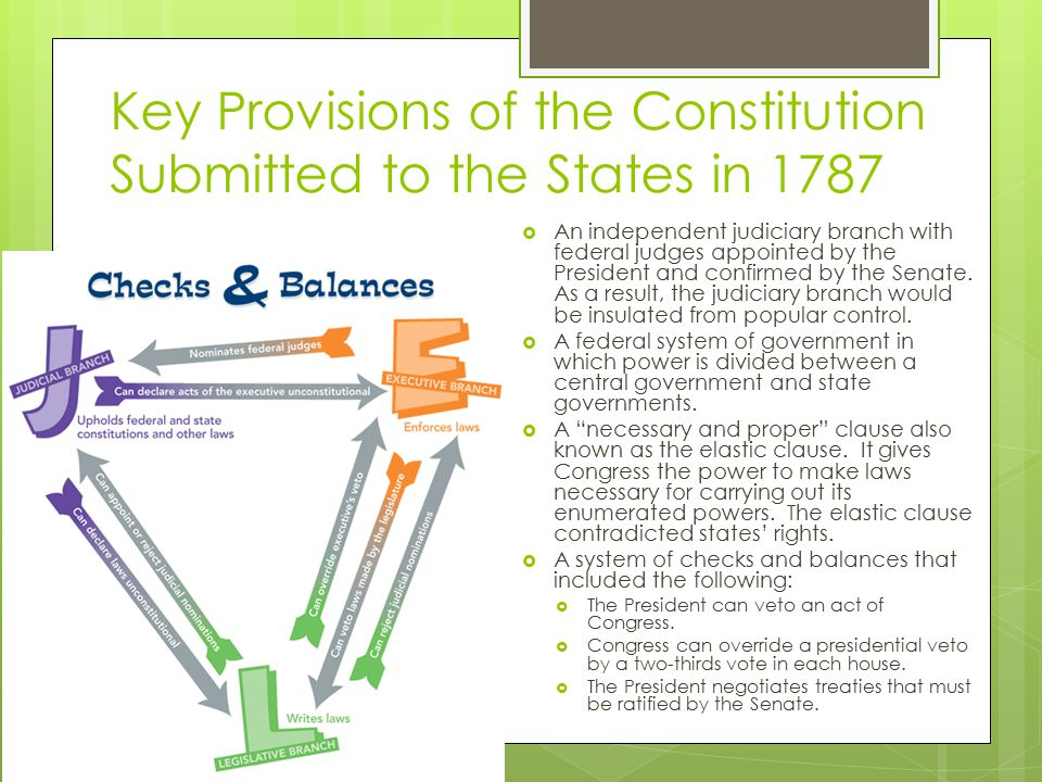 Key Provisions of the Constitution Submitted to the States in 1787  An independent judiciary branch with federal judges appointed by the President an
