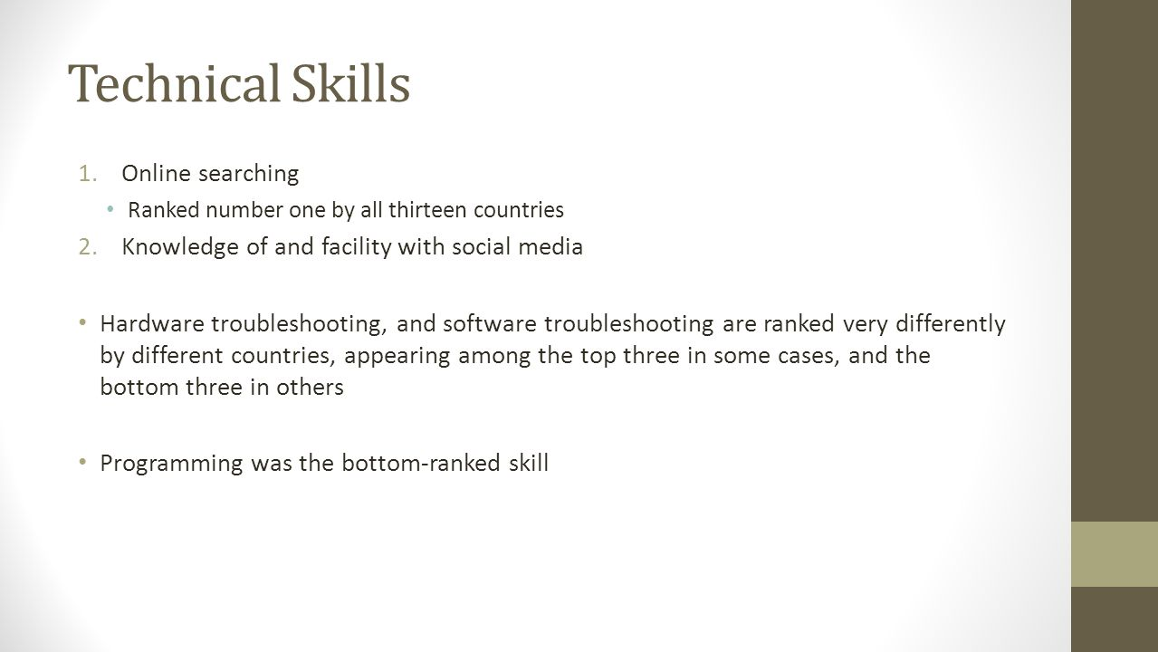 Technical Skills 1.Online searching Ranked number one by all thirteen countries 2.Knowledge of and facility with social media Hardware troubleshooting, and software troubleshooting are ranked very differently by different countries, appearing among the top three in some cases, and the bottom three in others Programming was the bottom-ranked skill