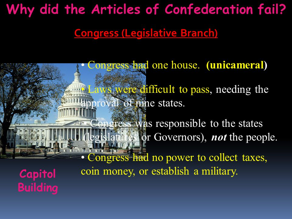 Why did the Articles of Confederation fail.