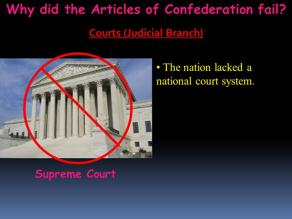 Federalism vs.Antifederalism  Some states wanted to preserve more states rights.